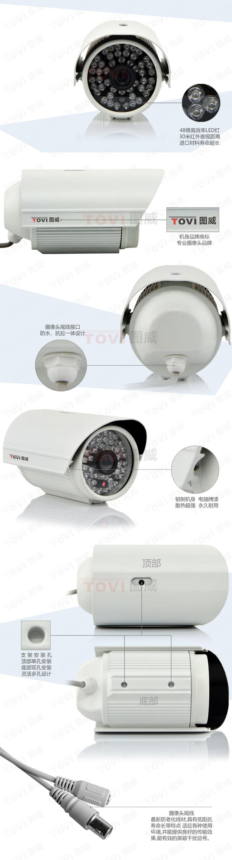图威TV-CC2B15-IR3摄像机展示
